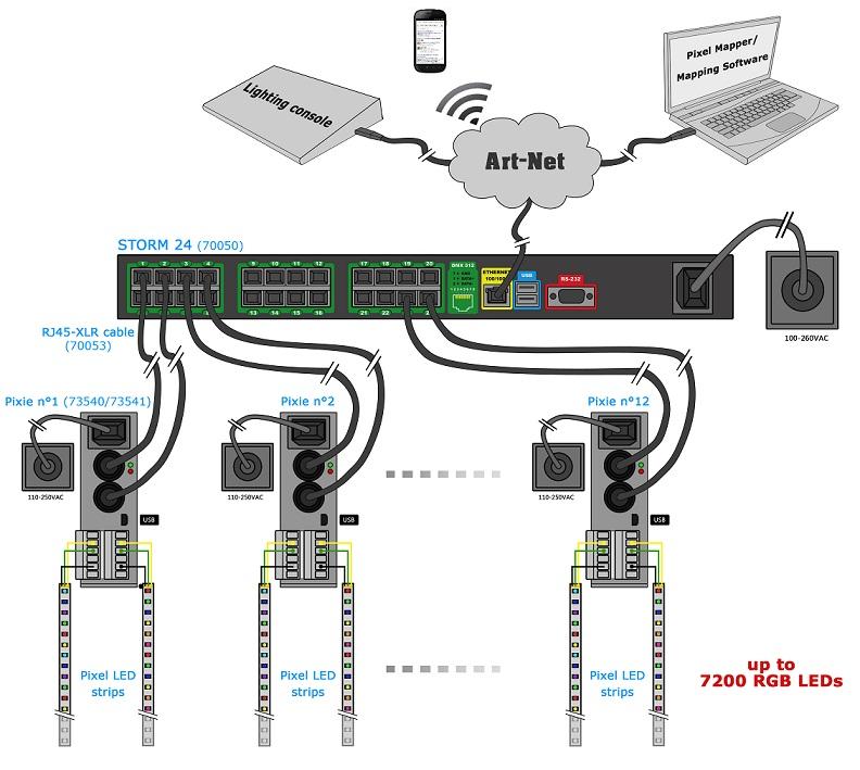 Dmx lighting wiring diagram dolgular pixie driver enttec uk cheapraybanclubmaster Gallery